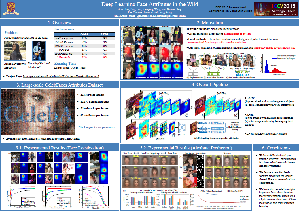 Deep Learning Face Attributes in the Wild