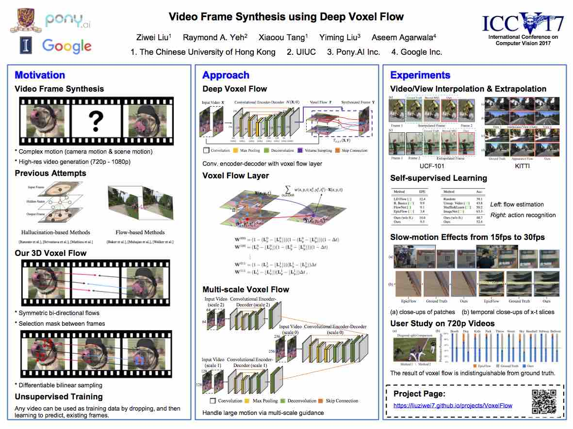 Video Frame Synthesis using Deep Voxel Flow